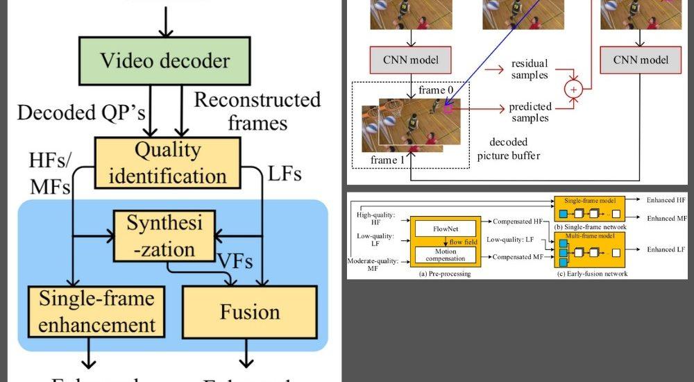 Bi-Prediction Based Video Quality Enhancement via Learning